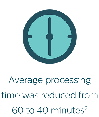 Processing time infographic