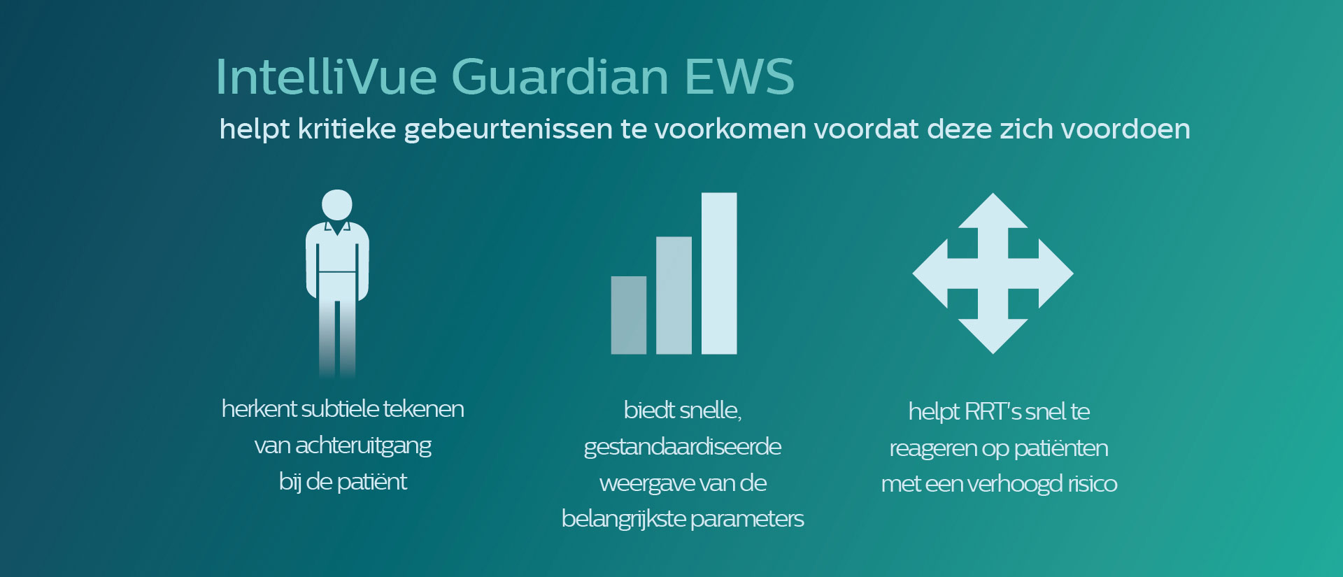 Infographics - Intellivue guardian EWS
